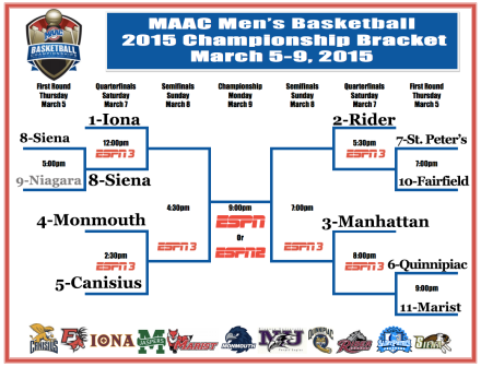 2015_maac_tournament_bracket_nu