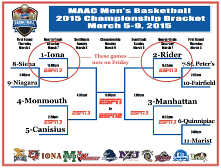 new_maac_tournament_bracket